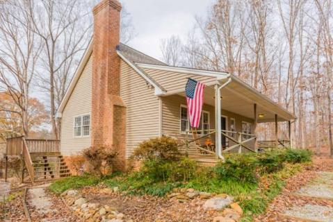 Amherst Real Estate Find Open Houses For Sale In Amherst Va