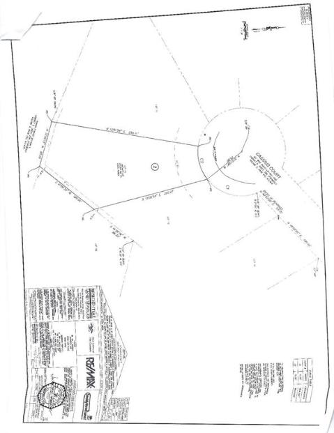 Local Real Estate Land For Sale