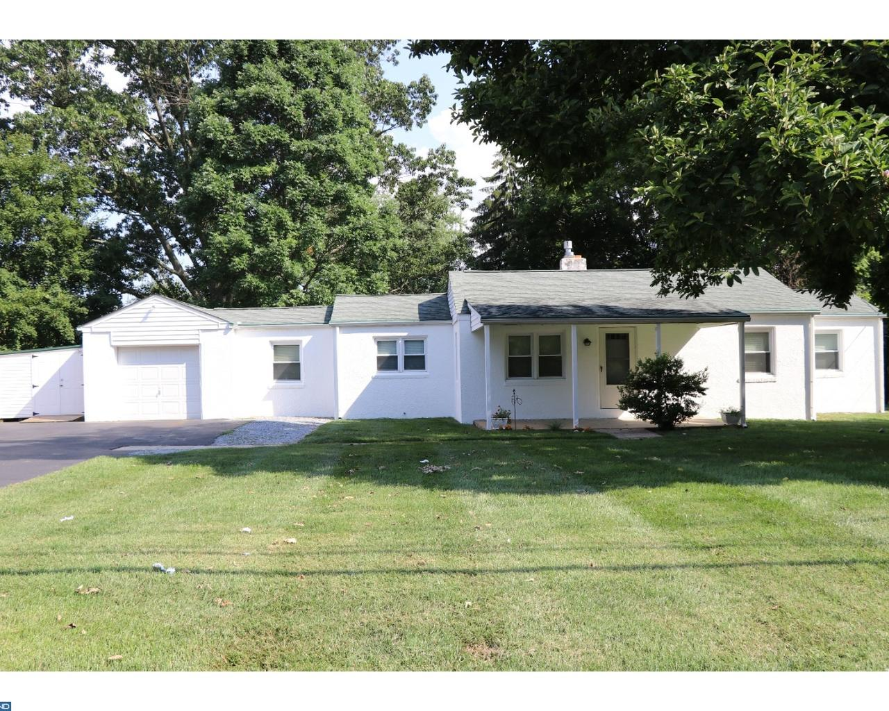 Red Clay School District Homes For Sale